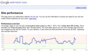 PHP-Flush-Site-Speed