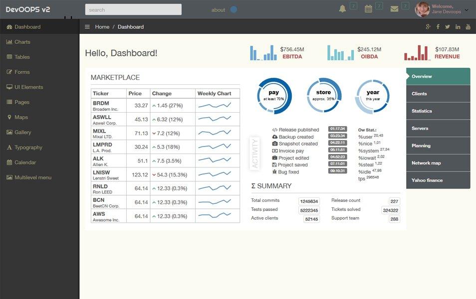 DevOOPS V2 Bootstrap 3 Admin Theme
