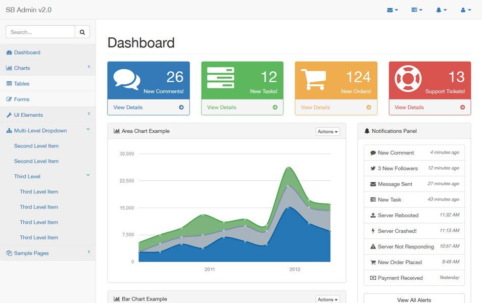 SB Admin 2 Bootstrap Template